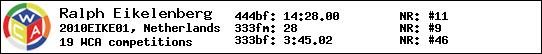 [Bild: img.php?id=2010EIKE01&ranking=NR&event_1...nt_3=333bf]
